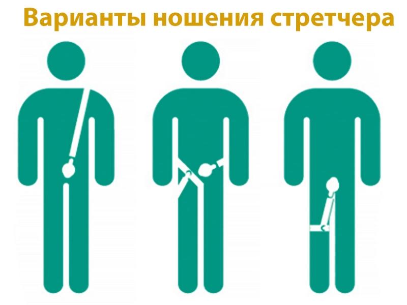 Форум по увеличению члена. Как. / AndroMedic.ru